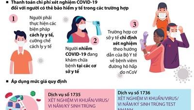 [Infographics] Hướng dẫn thanh toán chi phí xét nghiệm Covid-19