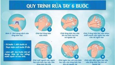 Bạn đã biết rửa tay đúng cách để phòng dịch Covid-19?