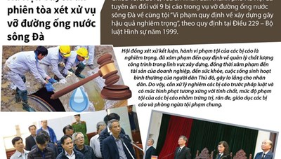 [Infographics] Tuyên án phiên tòa xét xử vụ vỡ đường ống nước sông Đà