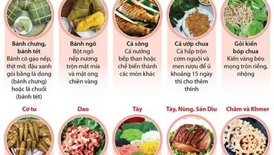 Món ăn truyền thống ngày Tết của các dân tộc Việt Nam