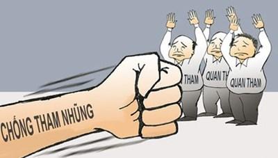Xử lý nghiêm người đứng đầu để xảy ra tham nhũng
