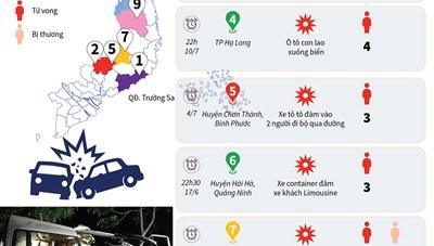 [Infographics] Các vụ tai nạn giao thông nghiêm trọng gần đây