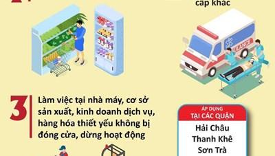 [Infographic] Người dân Đà Nẵng cần và được phép làm gì trong thời gian giãn cách xã hội?