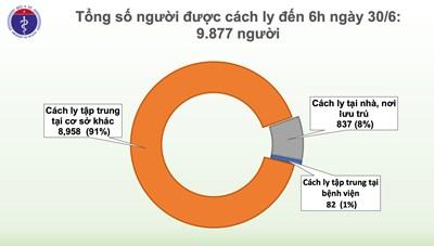 75 ngày Việt Nam không có ca lây nhiễm trong cộng đồng