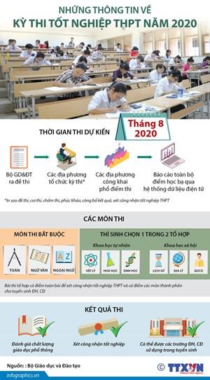 Những thông tin về kỳ thi tốt nghiệp Trung học phổ thông năm 2020