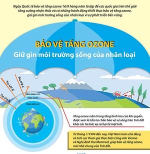 [Infographics] Bảo vệ tầng ozone, giữ gìn môi trường sống