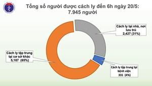 Sáng 20/5, 34 ngày Việt Nam không có ca mắc mới Covid-19 ở cộng đồng