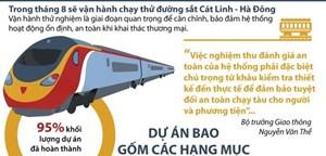 [Infographics] Sắp chạy thử đường sắt đô thị Cát Linh-Hà Đông