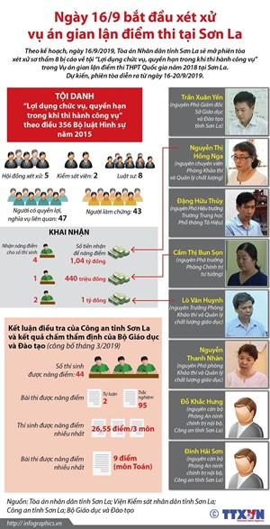 [Infographics] Xét xử vụ án gian lận điểm thi tại Sơn La vào ngày 16/9