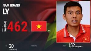Lý Hoàng Nam tiến gần top 400 ATP