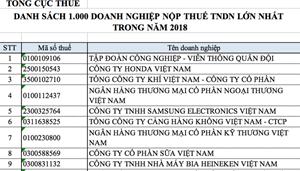 3 năm liên tiếp Viettellà doanh nghiệp nộp thuế lớn nhất Việt Nam
