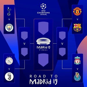 Barcelona đối đầu Man Utd ở tứ kết Champions League