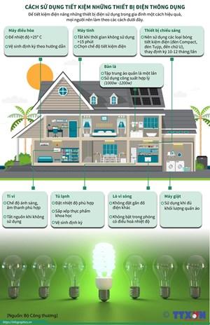 [Infographic] Cách sử dụng tiết kiệm những thiết bị điện thông dụng