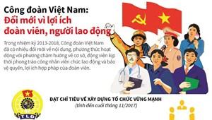 [Infographics] Công đoàn Việt Nam: Đổi mới vì lợi ích đoàn viên, người lao động