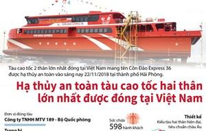 [Infographics] Hạ thủy tàu cao tốc 2 thân lớn nhất đóng tại Việt Nam