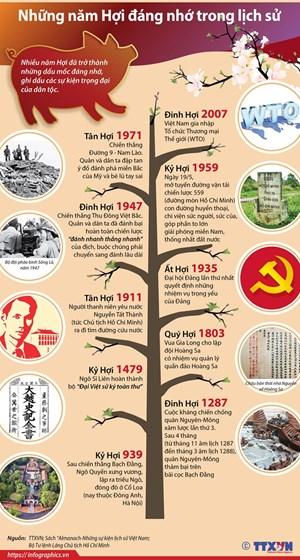 [Infographics] Những năm Hợi đáng nhớ trong lịch sử