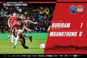 Văn Lâm không cứu được đội nhà thất bại trước đội bóng của Xuân Trường