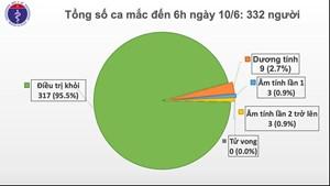 55 ngày Việt Nam không có ca lây nhiễm Covid-19 trong cộng đồng