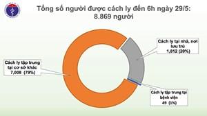 43 ngày Việt Nam không có ca mắc Covid-19 ở cộng đồng, hơn 8.000 người cách ly chống dịch