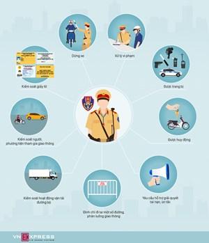 [Infographic] 9 quyền của CSGT theo quy định mới