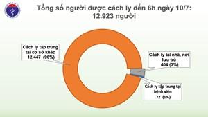 85 ngày Việt Nam không có ca lây nhiễm trong cộng đồng