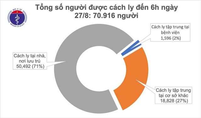 Tròn 25 ngày Việt Nam không ghi nhận ca mắc mới Covid-19 trong cộng đồng - Ảnh 1