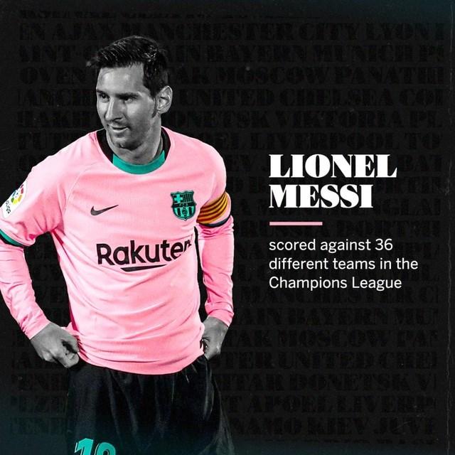 Messi đã ghi bàn vào lưới 36 đối thủ ở Champions League.