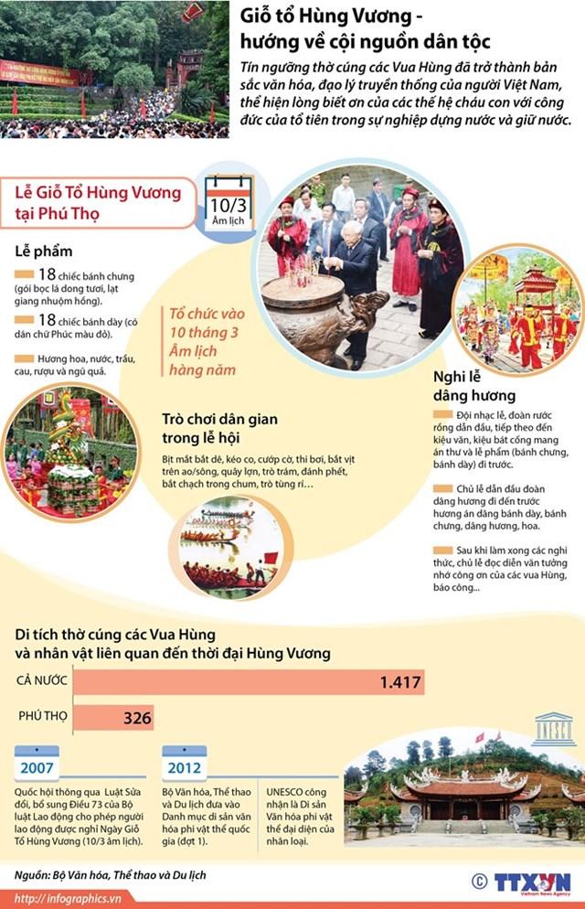 TP Hồ Chí Minh tổ chức nhiều hoạt động dịp Lễ giỗ Tổ Hùng Vương - 1