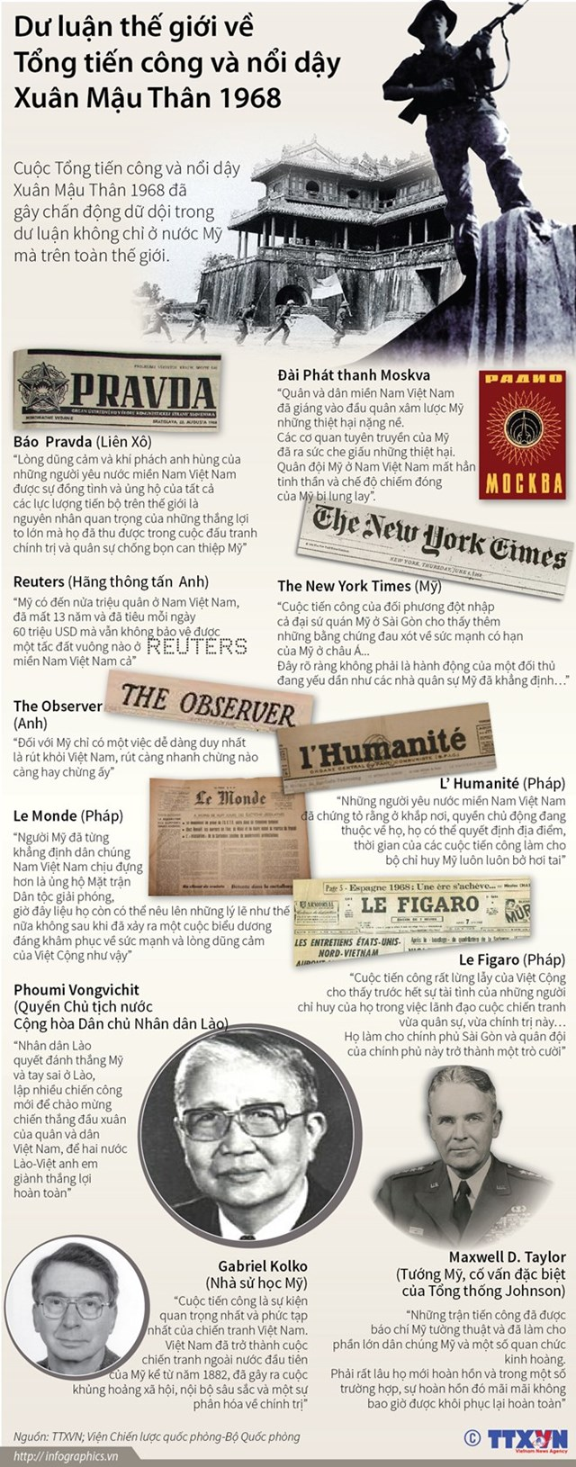 [Infographics] Dư luận thế giới về Tổng tiến công Mậu Thân 1968