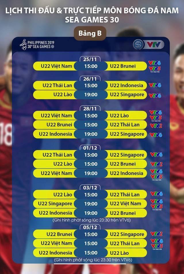Đội hình nào cho U22 Việt Nam tại SEA Games 30? - 2