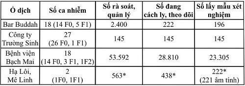 Thêm 2 bệnh nhân Covid-19 được công bố khỏi bệnh - 1