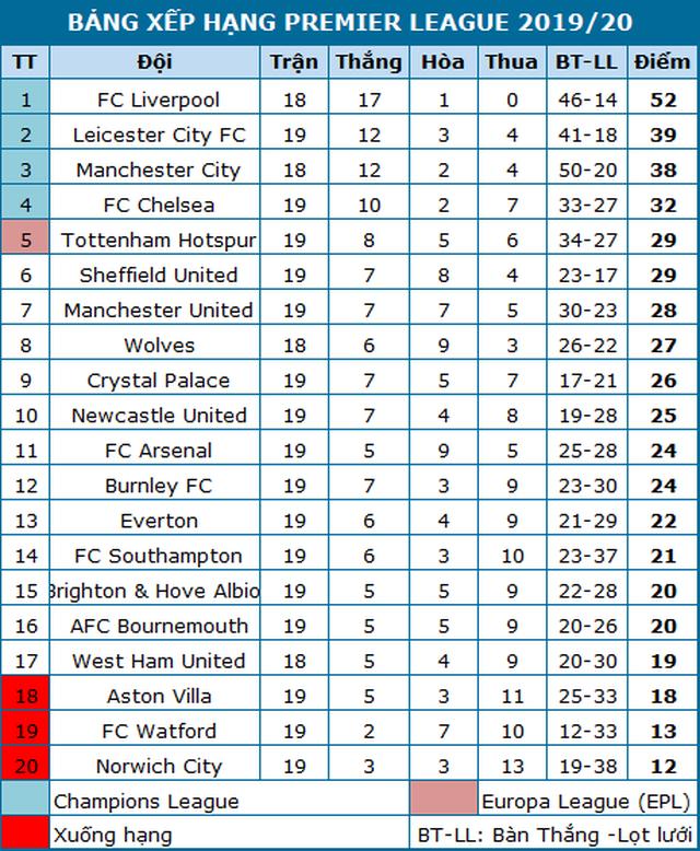 Man Utd 4-1 Newcastle: Hàng công thăng hoa, 'Quỷ đỏ' giành trọn điểm - 4