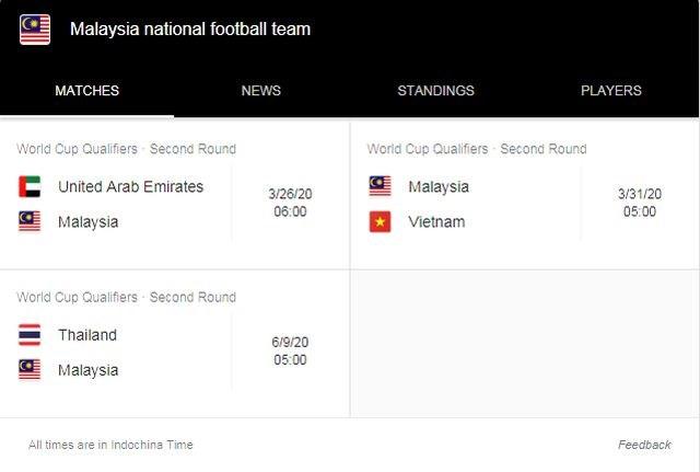 Đội tuyển Việt Nam nắm quyền tự quyết trong tay ở vòng loại World Cup 2022 - 2
