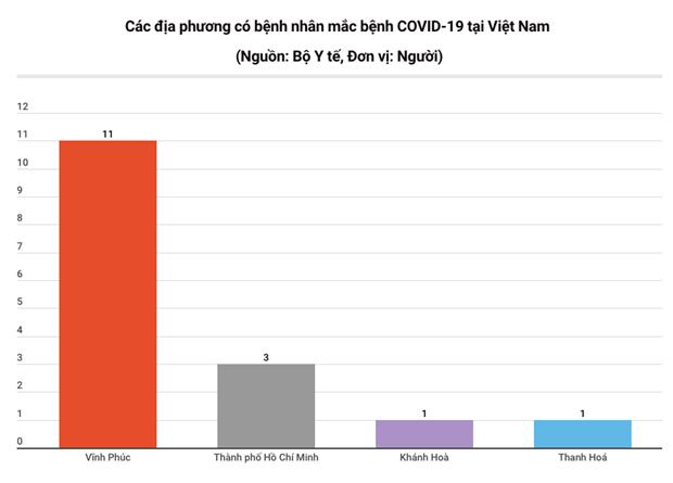 Covid-19: Phân tuyến, điều trị theo phác đồ bước đầu mang lại hiệu quả - 1