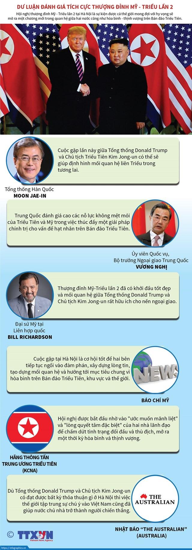 [Infographics] Dư luận đánh giá tích cực về Thượng đỉnh Mỹ-Triều lần 2