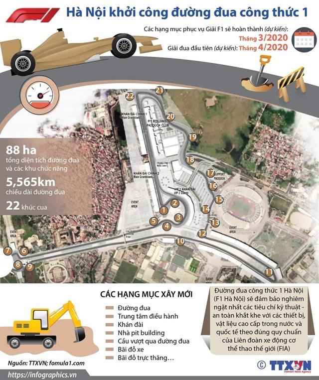 [Infographics] Hà Nội chính thức khởi công đường đua công thức 1