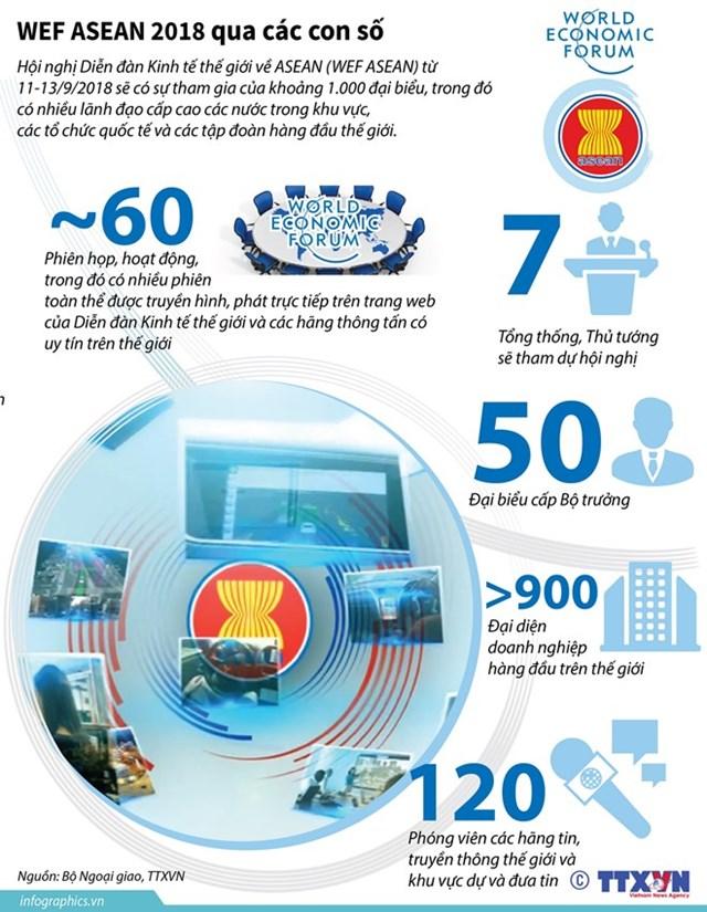[Infographics] Hội nghị WEF ASEAN năm 2018 qua các con số