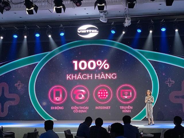 Viettel++: Khách hàng được tích điểm mọi giao dịch từ nạp thẻ, thanh toán cước, nâng cấp, đăng ký 3G, 4G