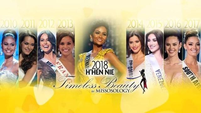 Hoa hậu H'Hen Niê giành danh hiệu 'Sắc đẹp vượt thời gian 2018'