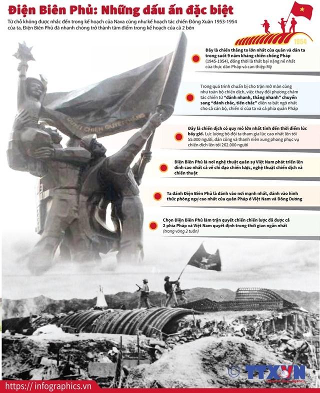 [Infographics] Chiến thắng Điện Biên Phủ: Những dấu ấn đặc biệt