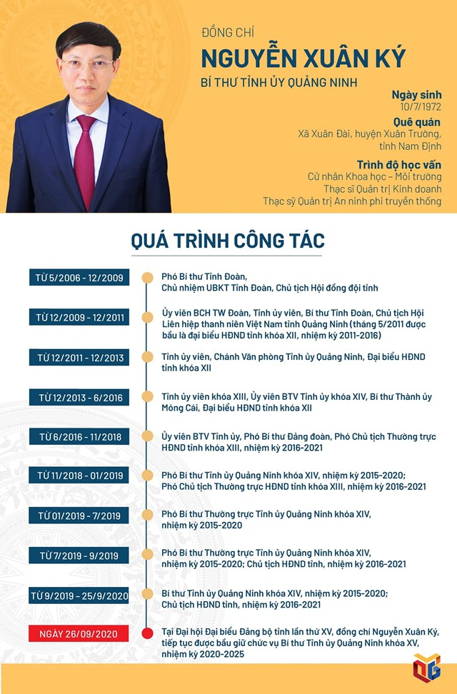 Nguồn: Báo Quảng Ninh.