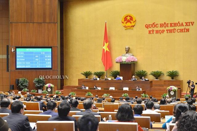Phiên bế mạc kỳ họp thứ 9 Quốc hội khóa XIV. Nguồn: Quochoi.vn.