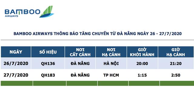 Bamboo Airways tăng cường các chuyến bay từ Đà Nẵng - Ảnh 1