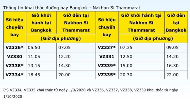 Vietjet khai trương đường bay nội địa thứ 10 tại Thái Lan - Ảnh 4