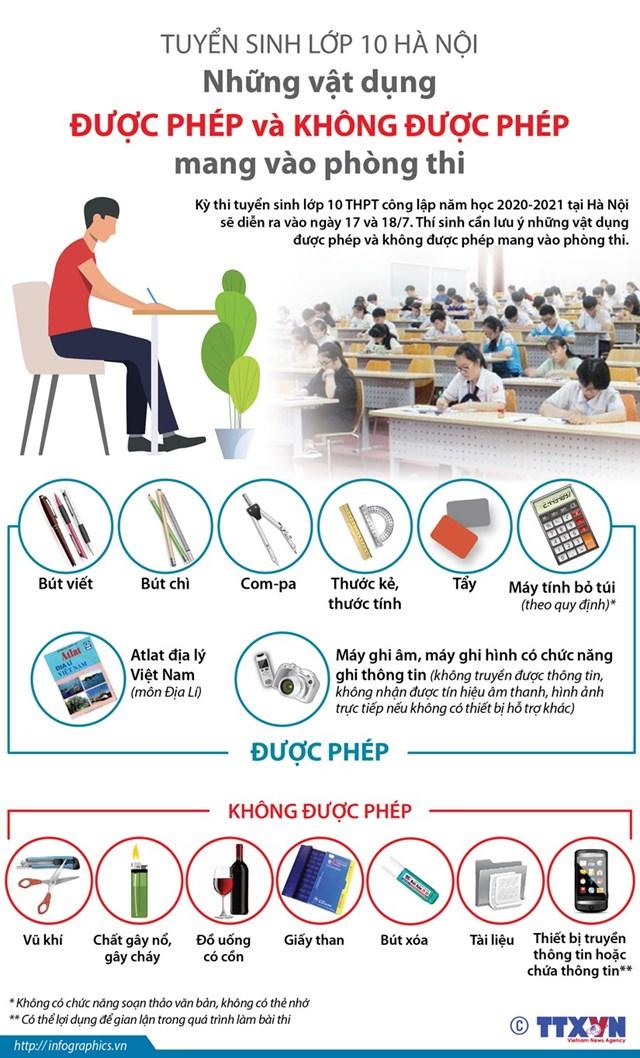 Tuyển sinh lớp 10 tại Hà Nội: Thí sinh được mang gì vào phòng thi? - Ảnh 1